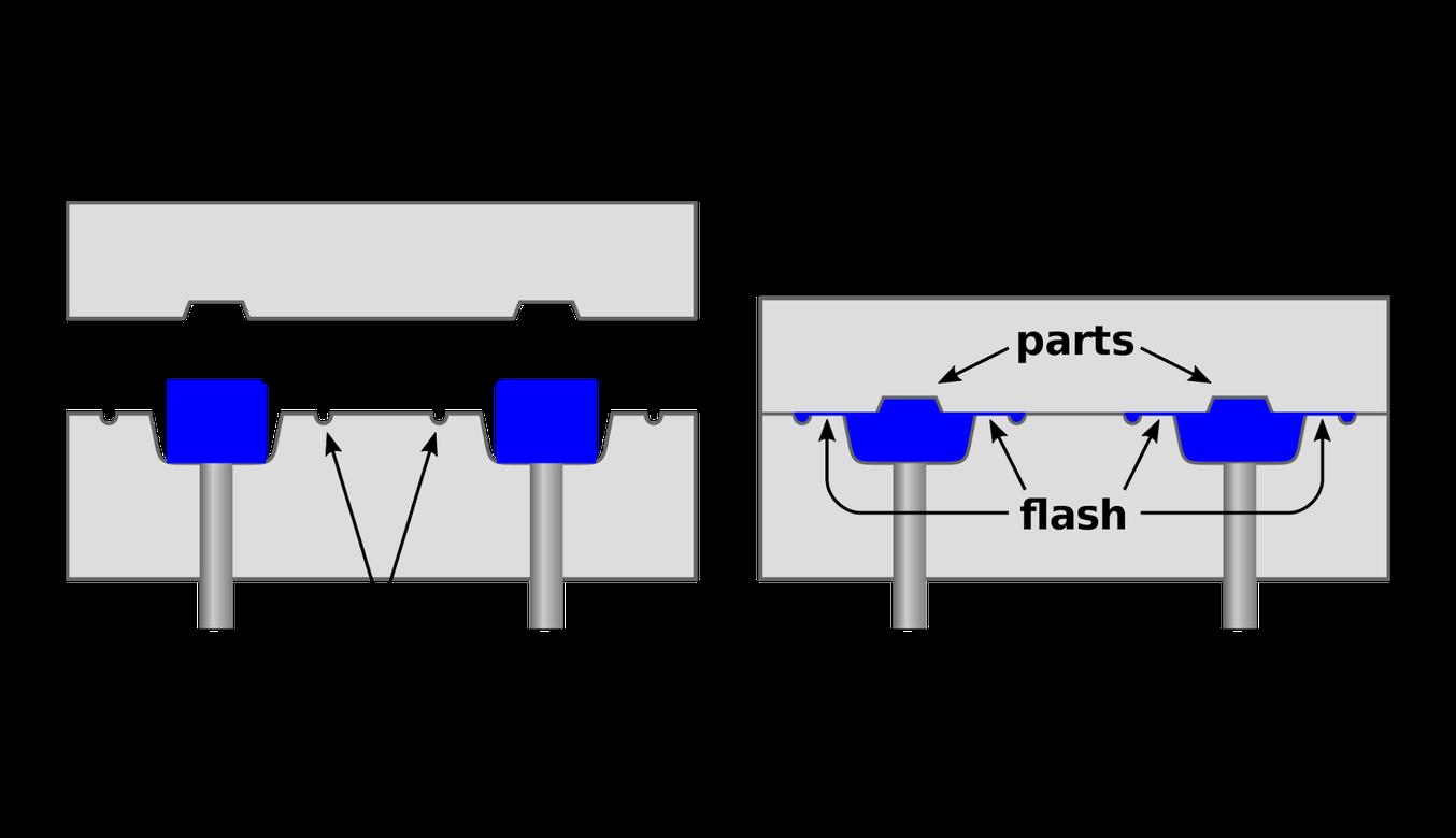 Un diagrama simplificado del proceso de moldeo por compresión. (fuente de la imagen)