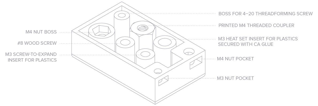 3D-Drucken - Gewindediagramm
