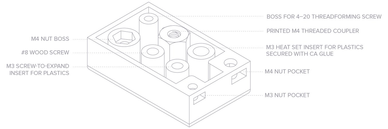 3D printing - Screw threads diagram