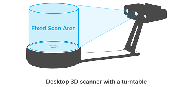 How to Choose the Best 3D Scanner: Accuracy, Scan Volume, and Budget
