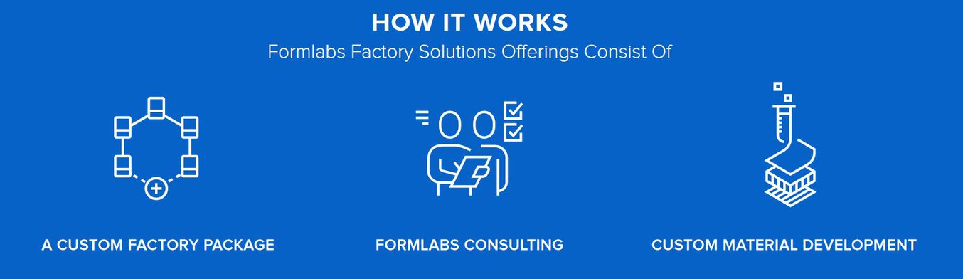 How Formlabs factory solutions works