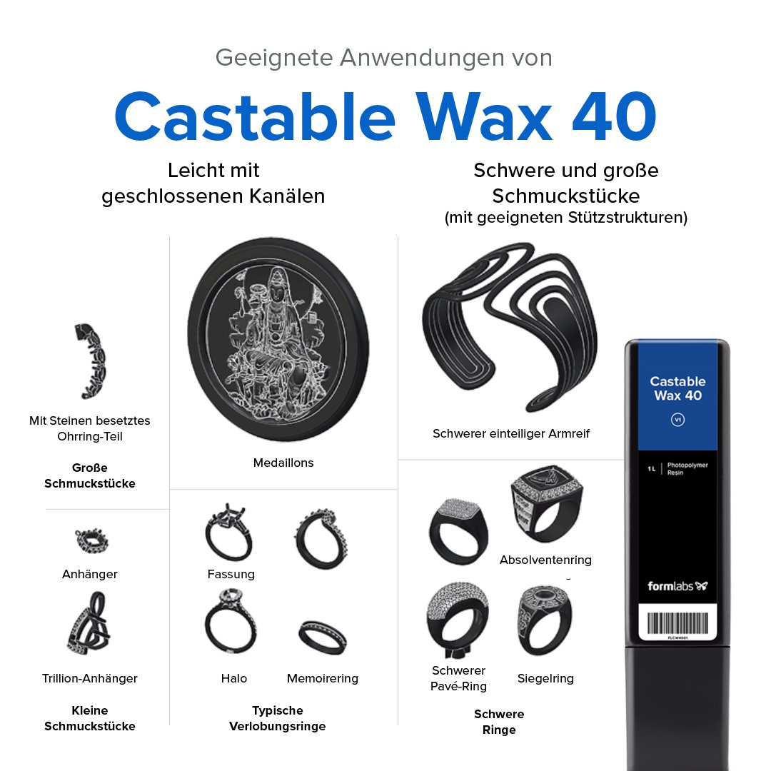 Infographic - Castable Wax 40 Resin - 3D printing material