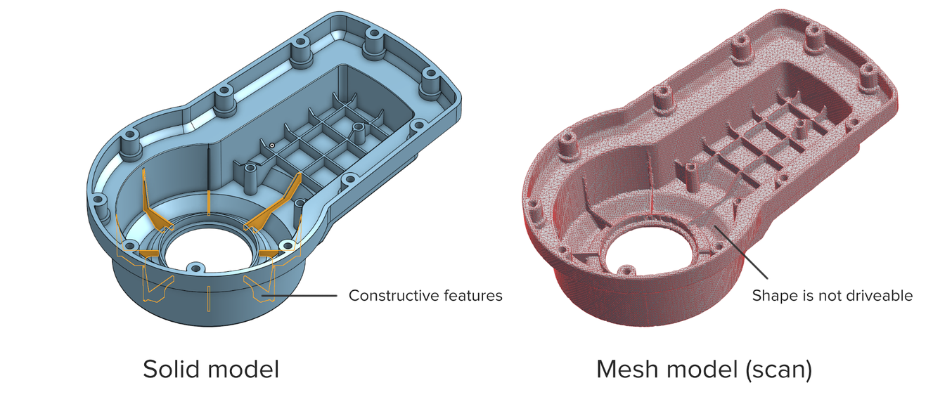 """A 3D scanner outputs a mesh, rather than a constructive """"solid"""" model. Meshes need to be reverse engineered to be made editable."""