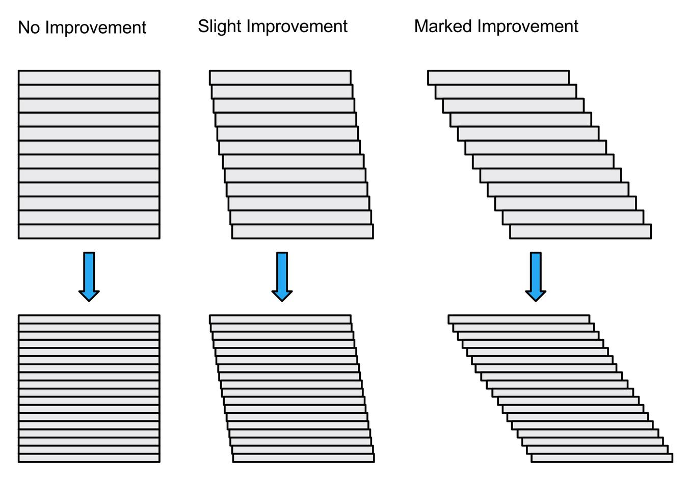 """Resolución de impresión 3d - Este problema se agrava cuando la resolución XY de la impresora en cuestión no es perfecta y """"se sale de las líneas"""" cuando dibuja los bordes exteriores."""
