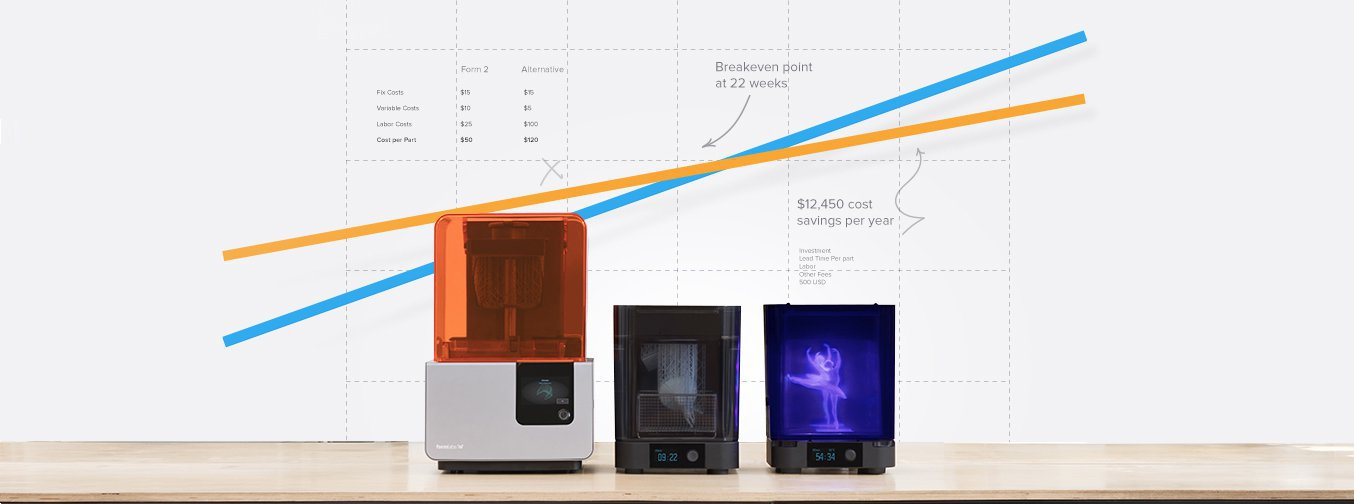 3D printer - How to calculate the ROI and Cost