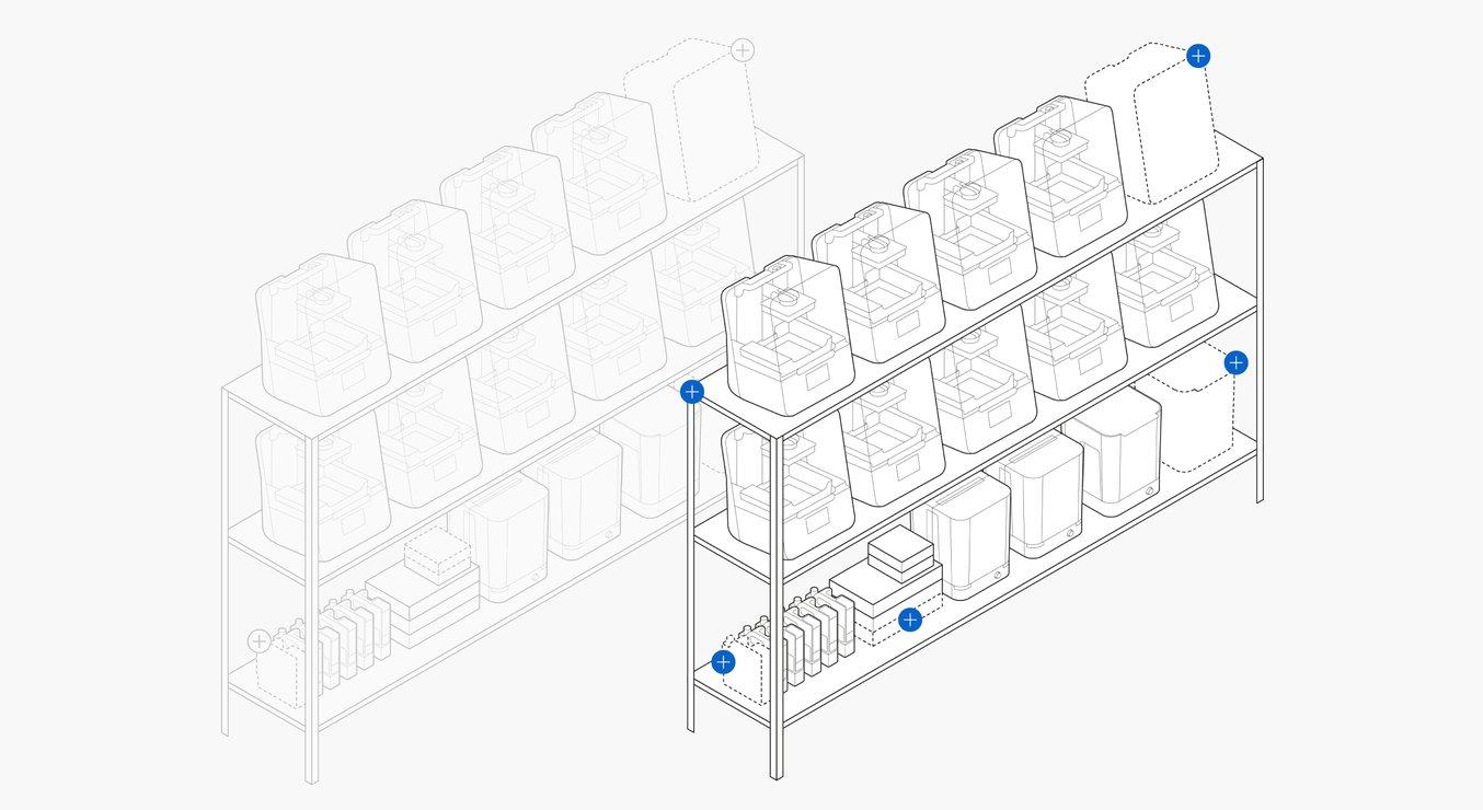 factory solutions - impression 3d d'usine personnalisée