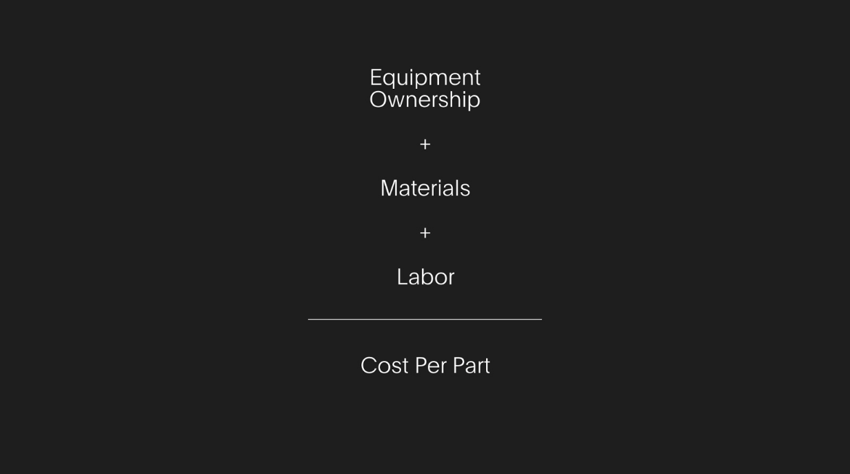 3D printer - Cost calculation