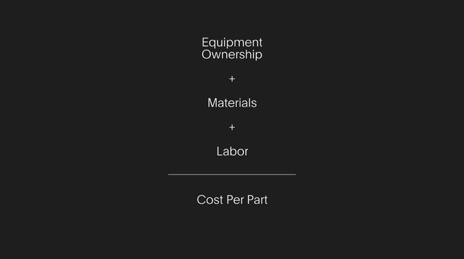 3D printer - Cost calculation