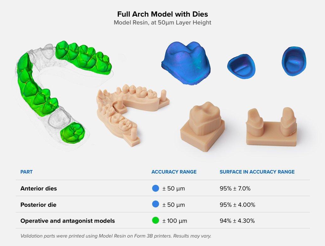 Исследование точности полной арочной модели со штампами, напечатанной на 3D-принтере Form 3B LFS. Стоматологические 3D-принтеры могут производить целый ряд высококачественных нестандартных изделий с низкой себестоимостью, обеспечивая исключительную степень