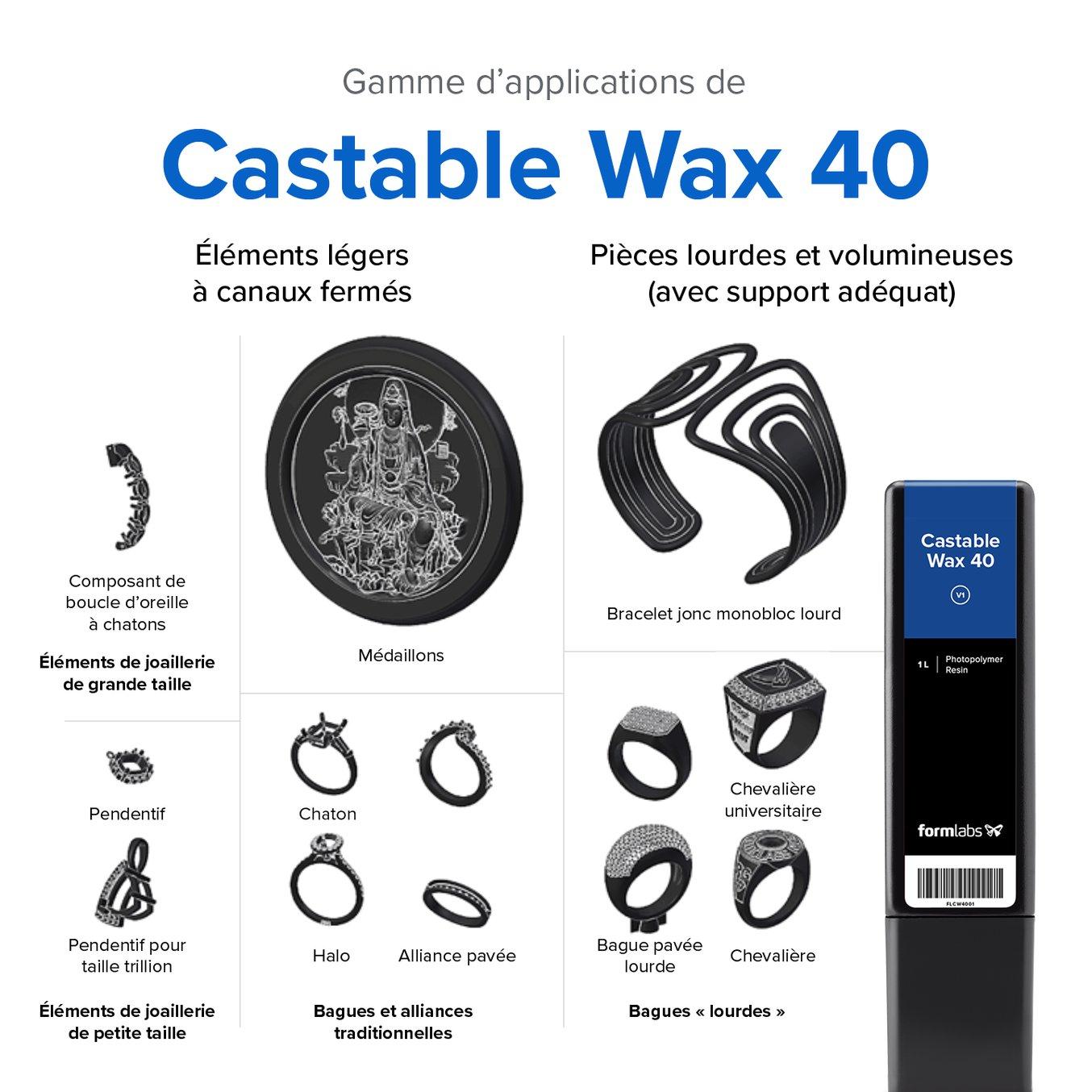 Infographie - Castable Wax 40 Resin - Matériel d'impression 3D